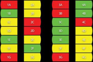 rack capacity diagram